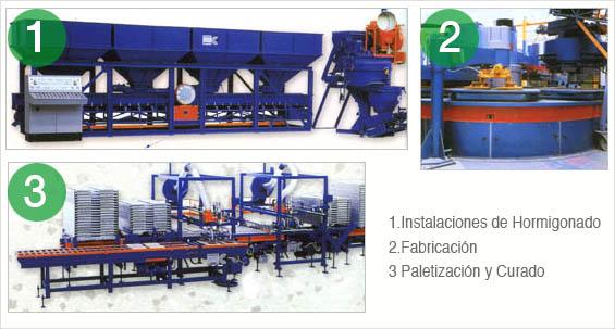 Baldosa hidráulica proceso de fabricación